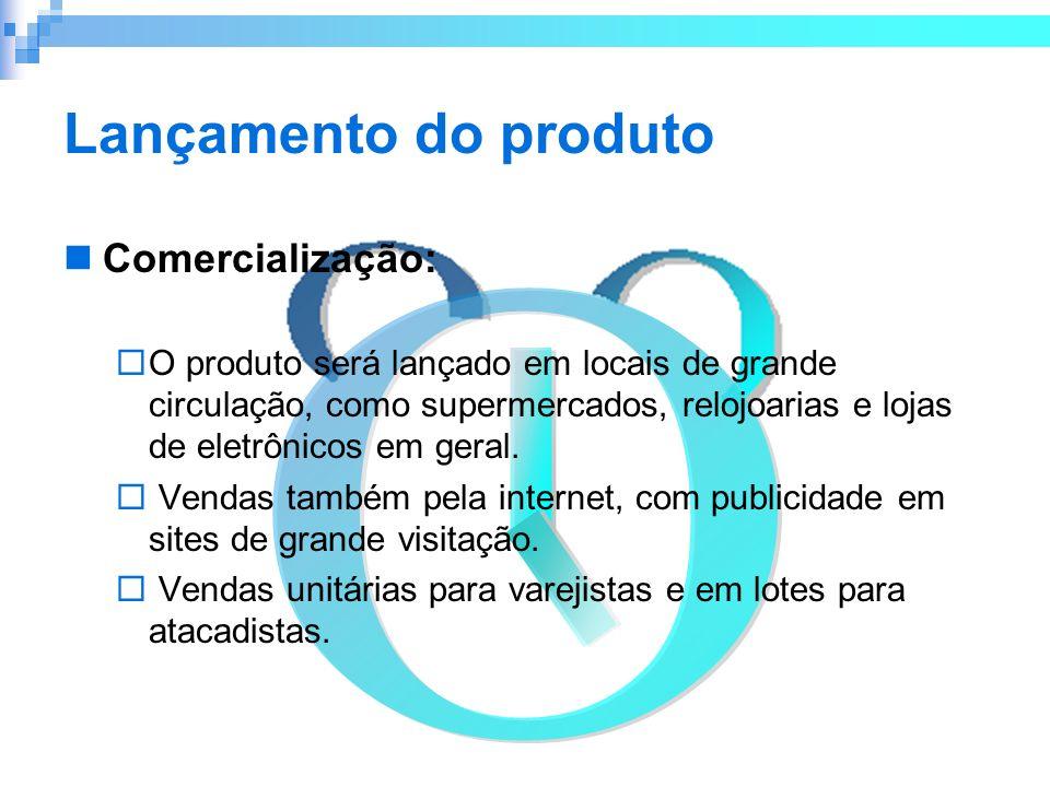 Lançamento do produto Comercialização: