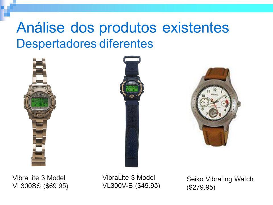 Análise dos produtos existentes Despertadores diferentes