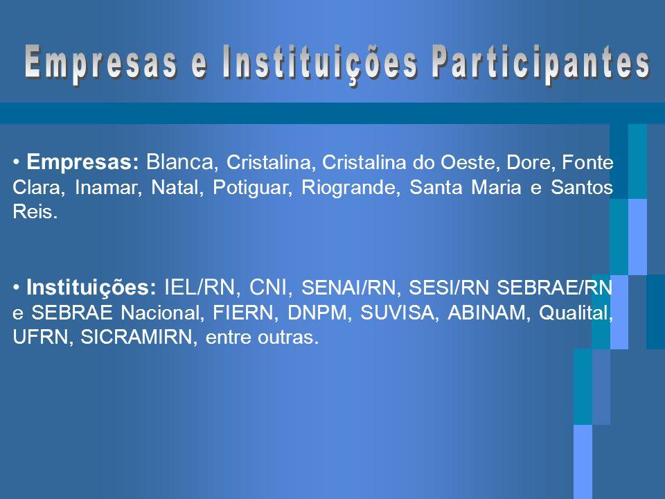Empresas e Instituições Participantes