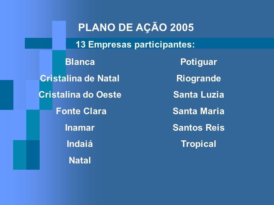 13 Empresas participantes: