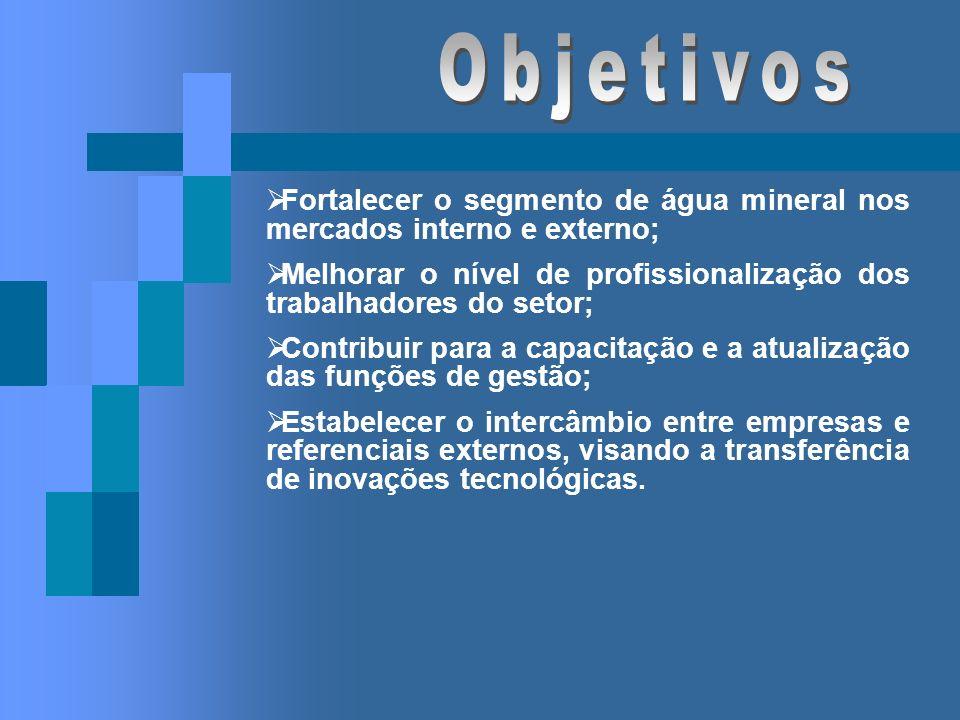 Objetivos Fortalecer o segmento de água mineral nos mercados interno e externo; Melhorar o nível de profissionalização dos trabalhadores do setor;