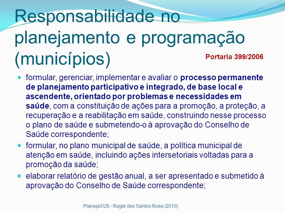 Responsabilidade no planejamento e programação (municípios)