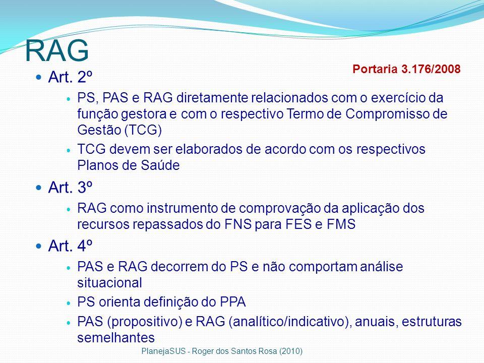 RAG Portaria 3.176/2008. Art. 2º.