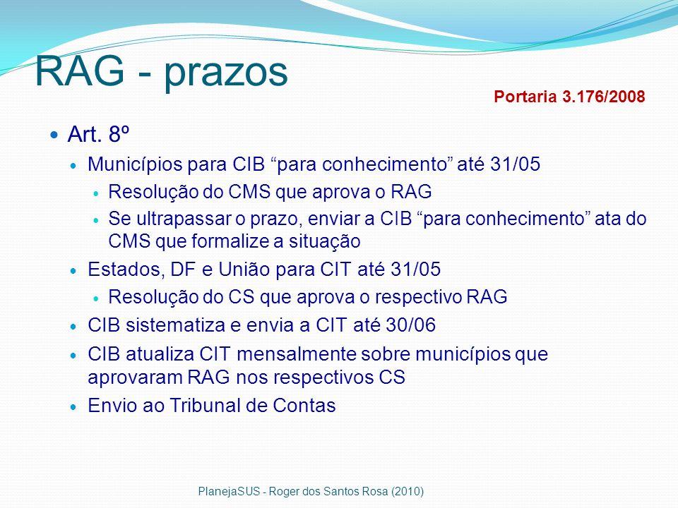 RAG - prazos Art. 8º Municípios para CIB para conhecimento até 31/05