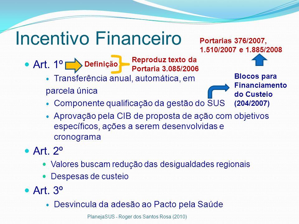 Incentivo Financeiro Art. 1º Art. 2º Art. 3º