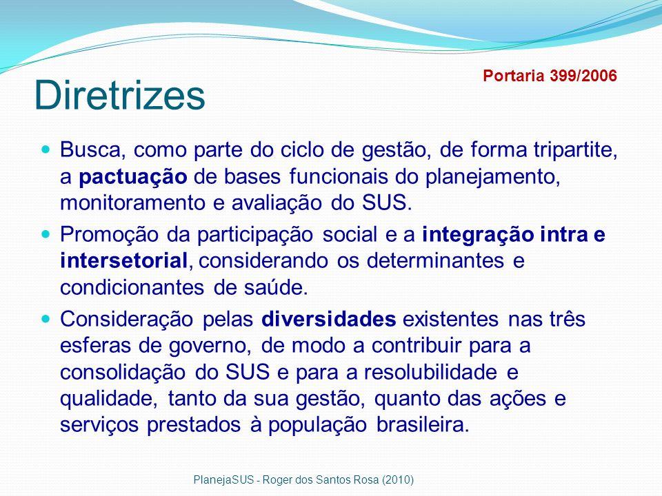 Diretrizes Portaria 399/2006.