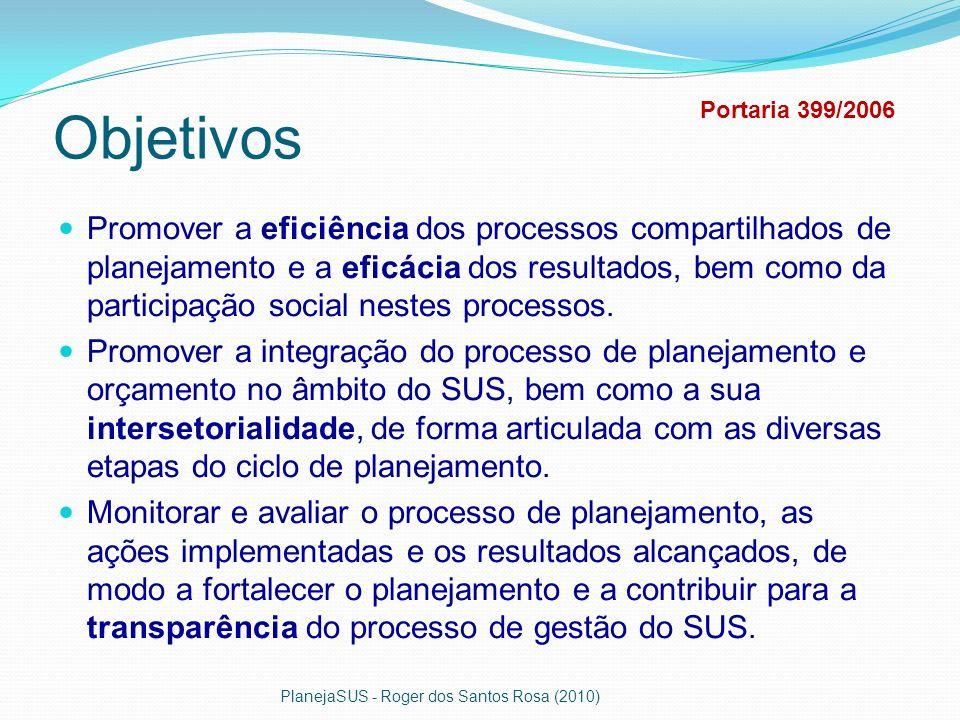Objetivos Portaria 399/2006.