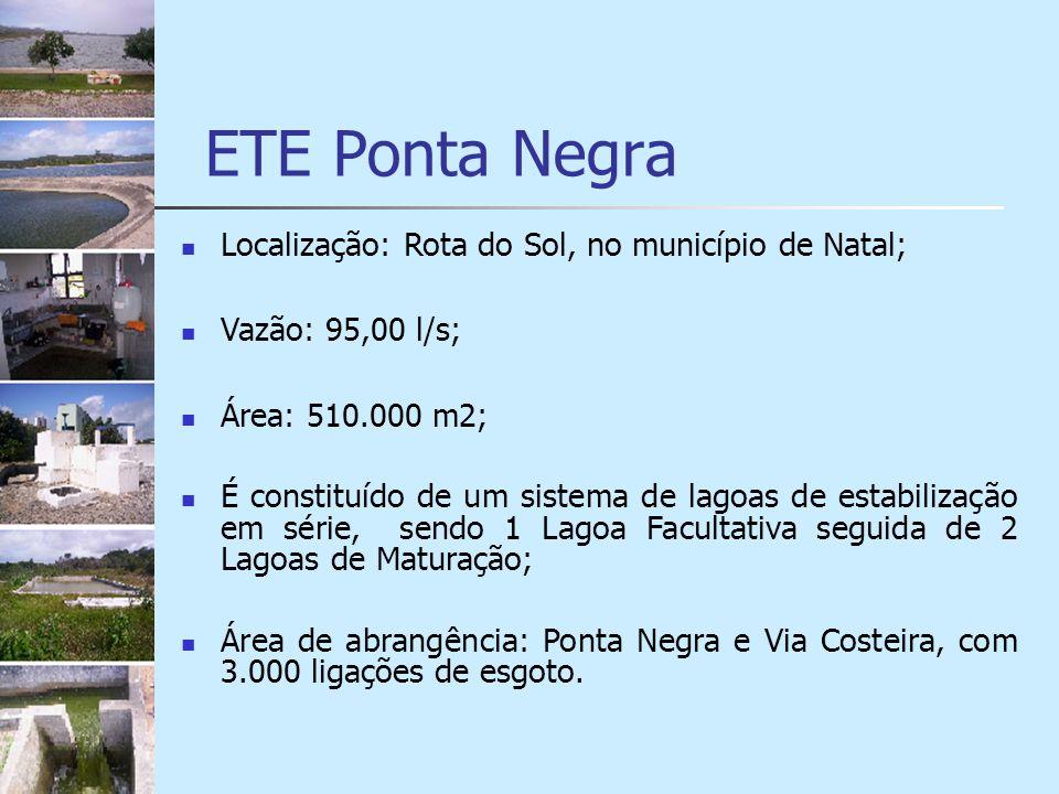 ETE Ponta Negra Localização: Rota do Sol, no município de Natal;