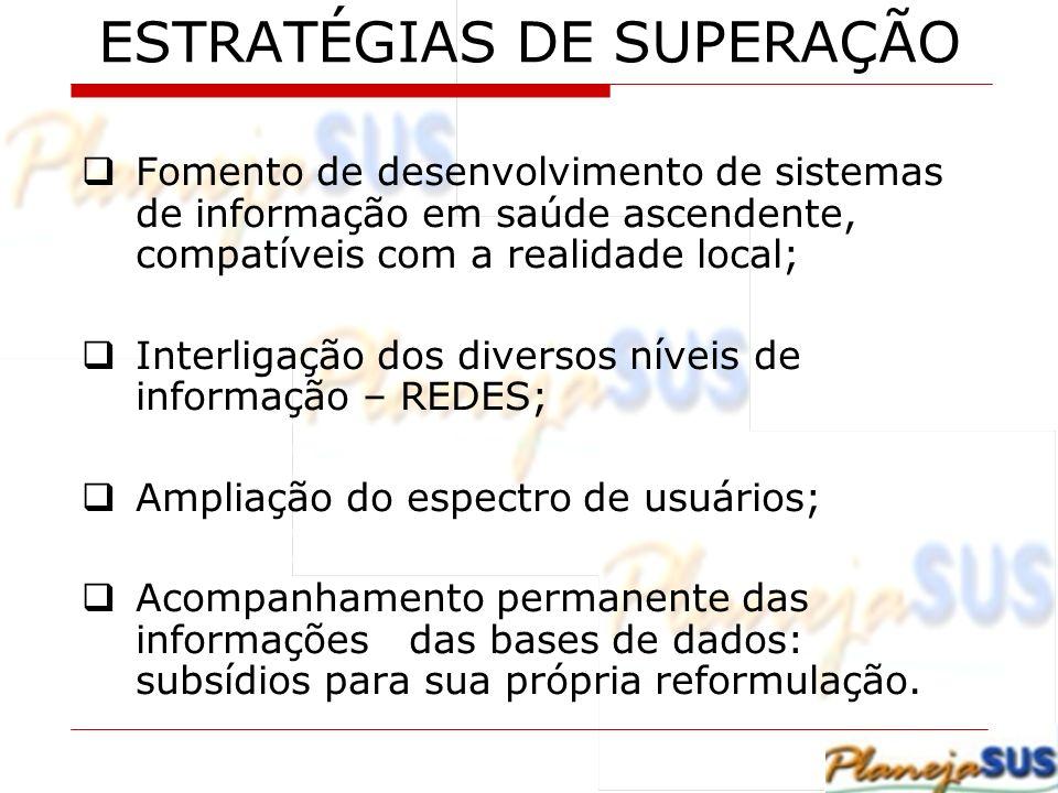 ESTRATÉGIAS DE SUPERAÇÃO
