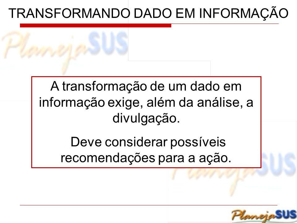 TRANSFORMANDO DADO EM INFORMAÇÃO
