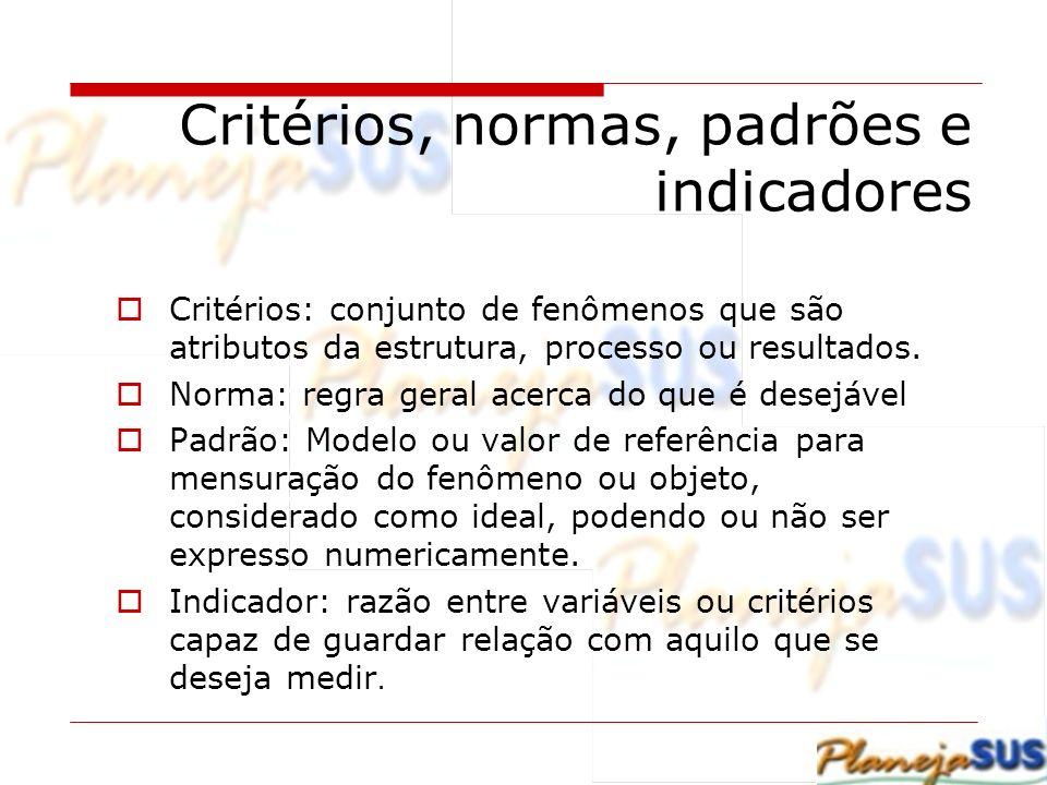 Critérios, normas, padrões e indicadores