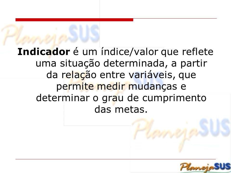 Indicador é um índice/valor que reflete uma situação determinada, a partir da relação entre variáveis, que permite medir mudanças e determinar o grau de cumprimento das metas.