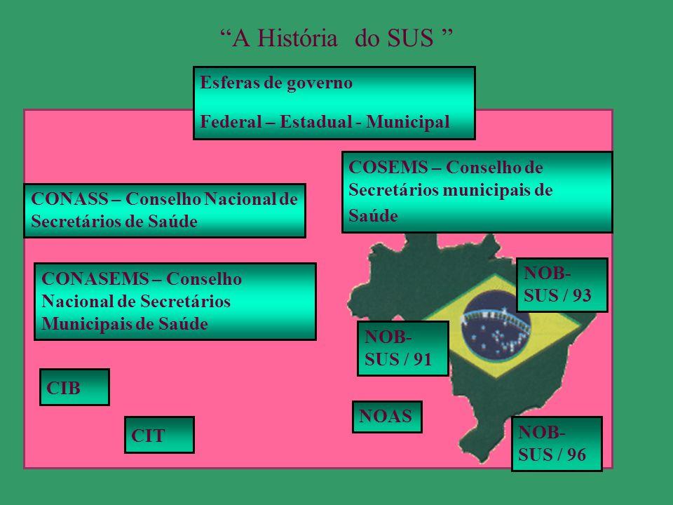 A História do SUS Esferas de governo Federal – Estadual - Municipal