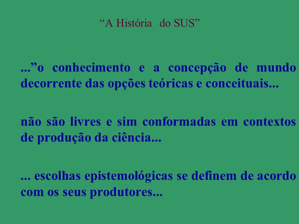 A História do SUS ... o conhecimento e a concepção de mundo decorrente das opções teóricas e conceituais...