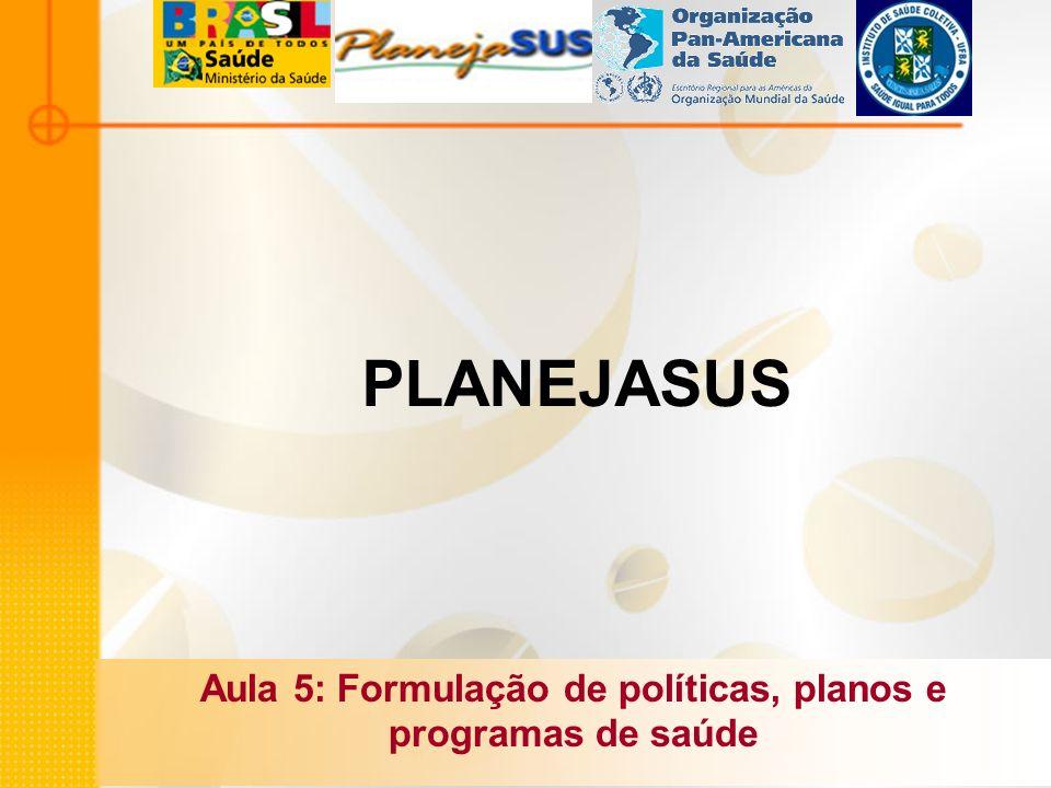Aula 5: Formulação de políticas, planos e programas de saúde