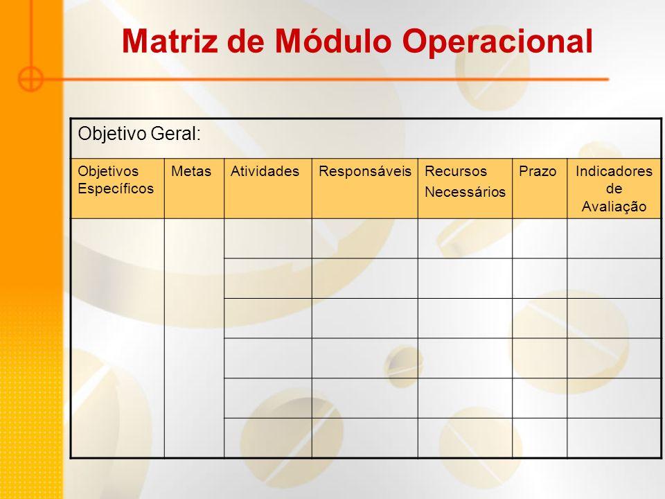 Matriz de Módulo Operacional