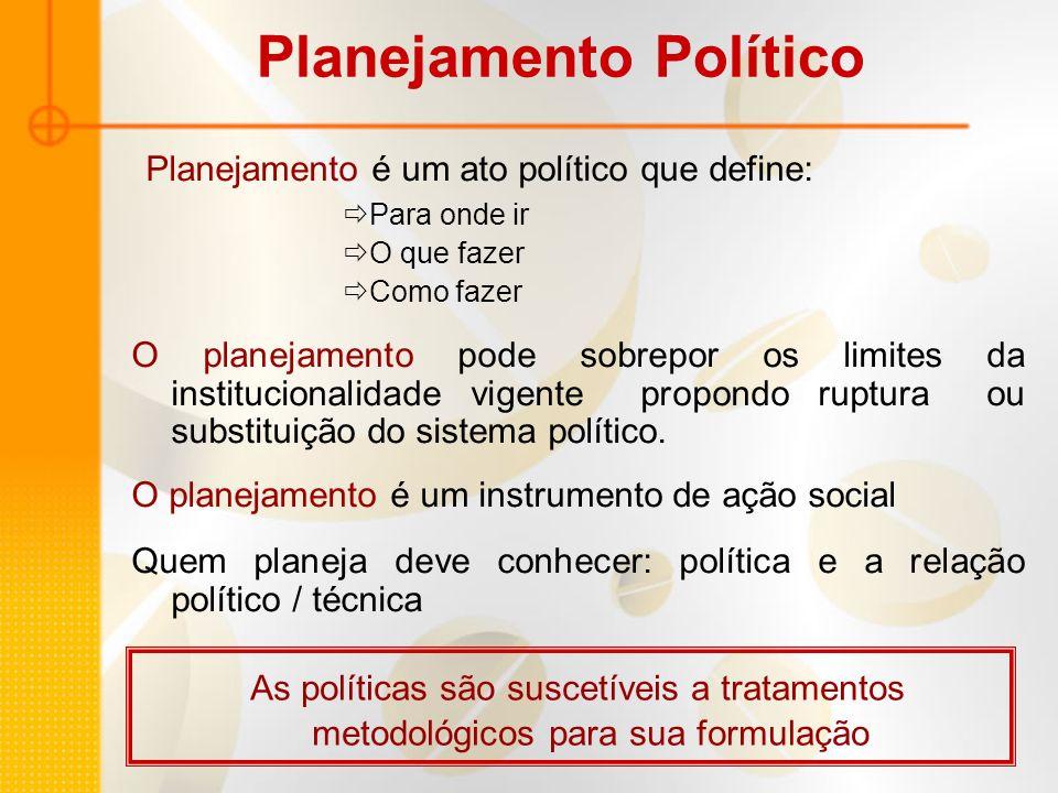 Planejamento Político