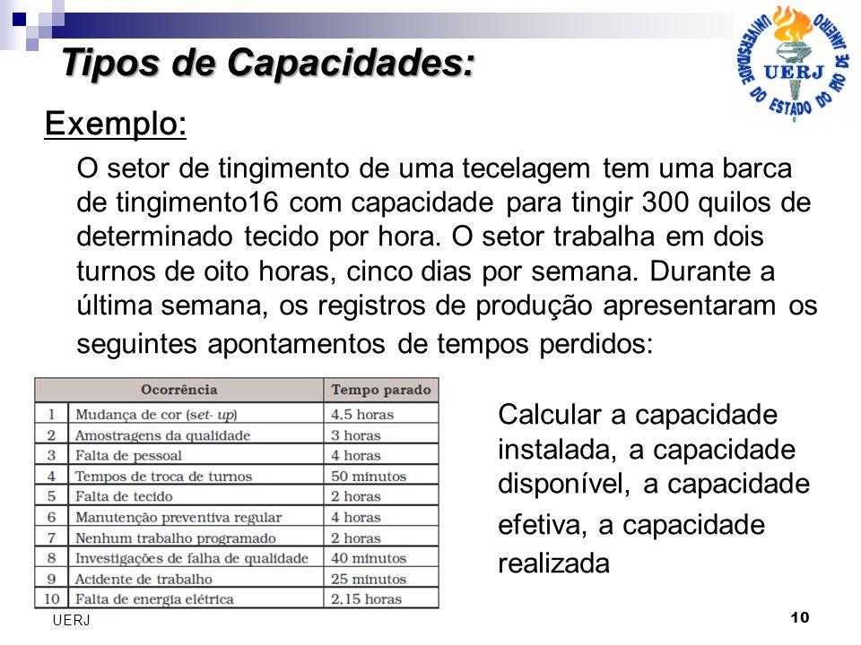Tipos de Capacidades: Exemplo: