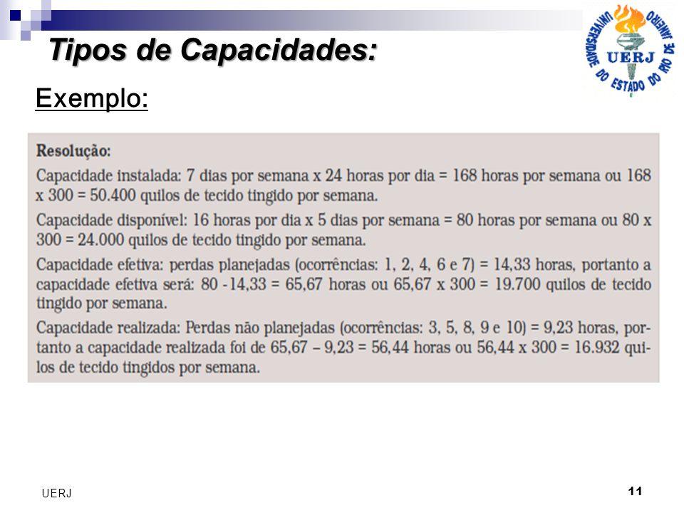 Tipos de Capacidades: Exemplo: UERJ