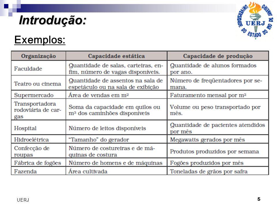 Introdução: Exemplos: UERJ