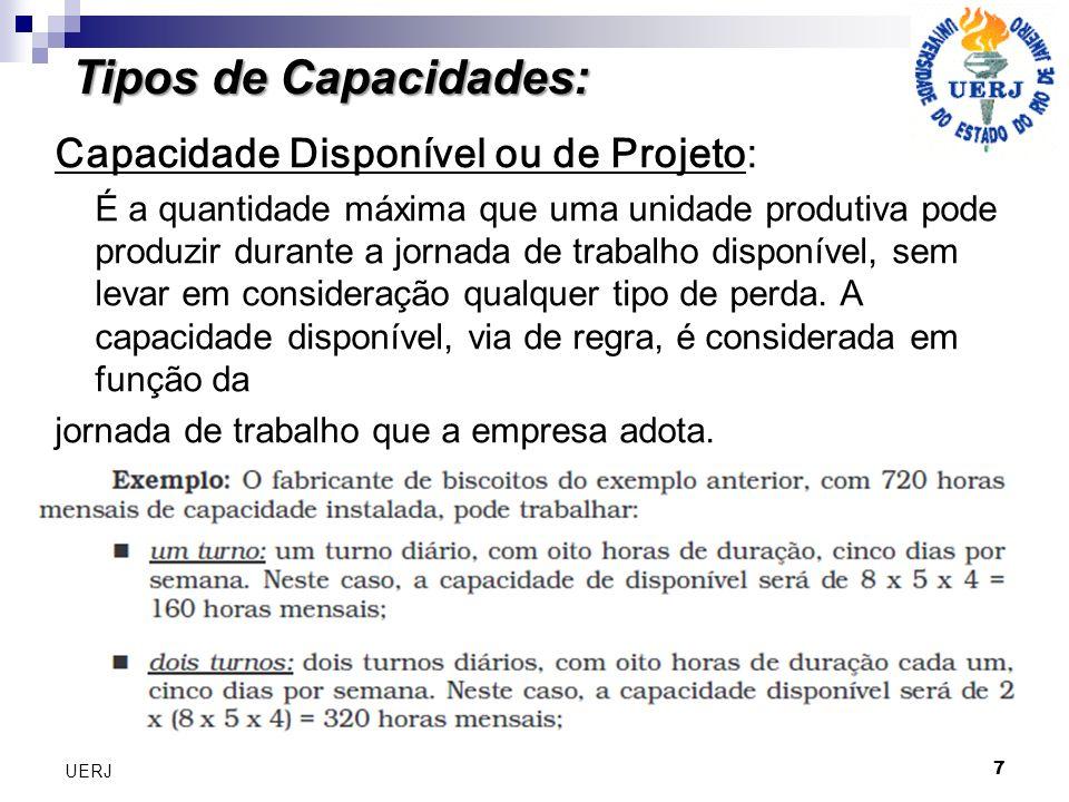 Tipos de Capacidades: Capacidade Disponível ou de Projeto: