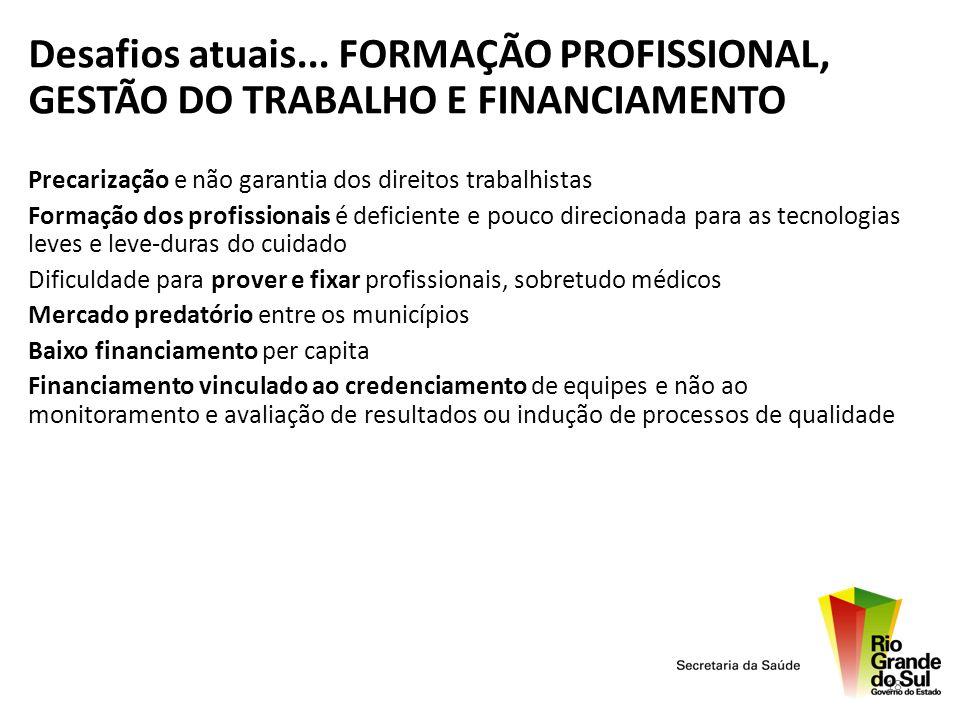 Desafios atuais... FORMAÇÃO PROFISSIONAL, GESTÃO DO TRABALHO E FINANCIAMENTO