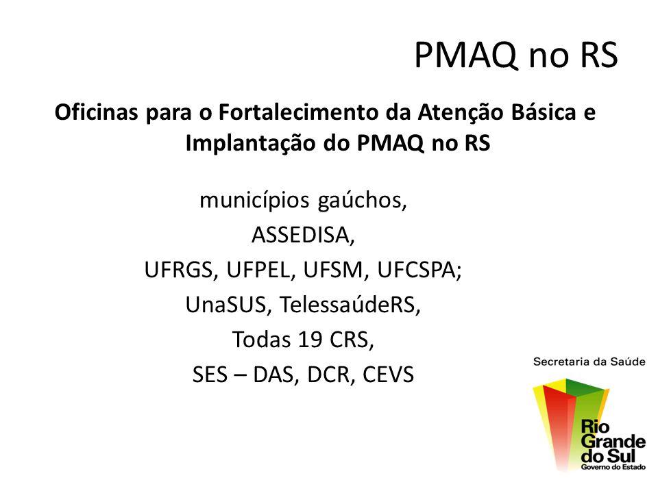 UFRGS, UFPEL, UFSM, UFCSPA;