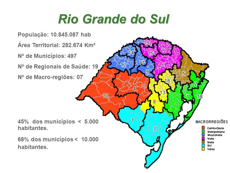 Rio Grande do Sul População: 10.845.087 hab