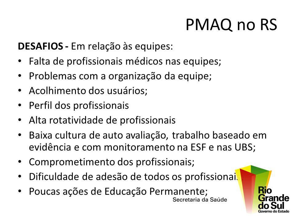 PMAQ no RS DESAFIOS - Em relação às equipes: