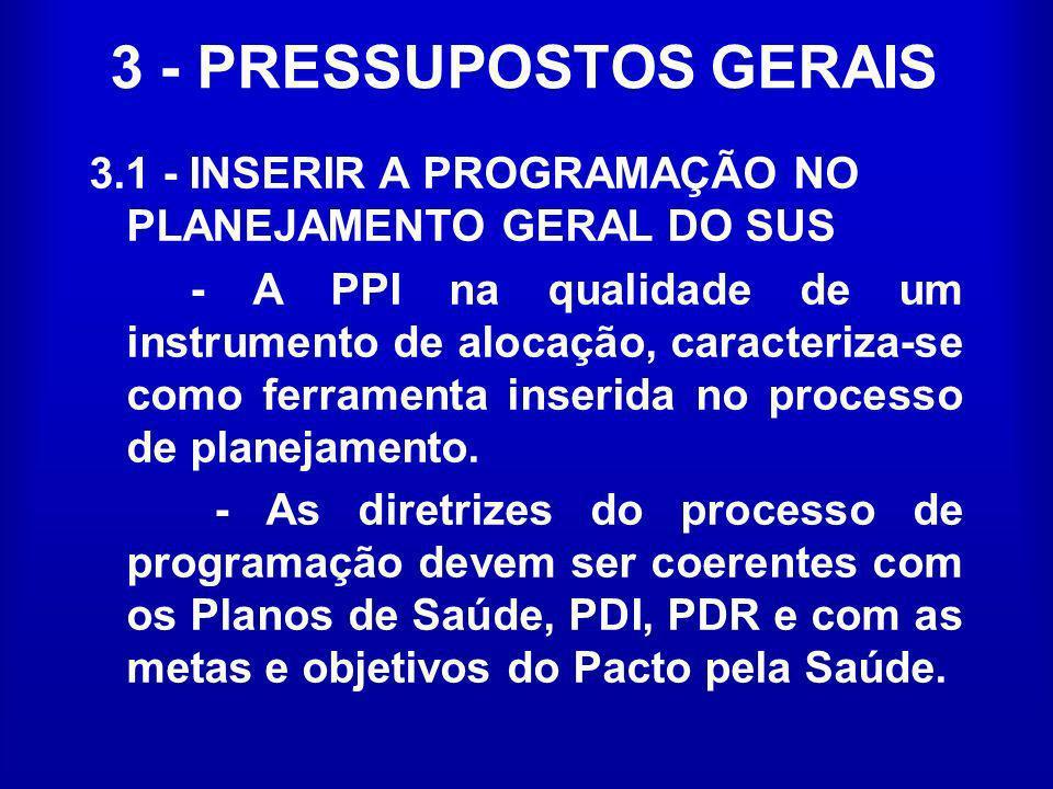 3 - PRESSUPOSTOS GERAIS 3.1 - INSERIR A PROGRAMAÇÃO NO PLANEJAMENTO GERAL DO SUS.