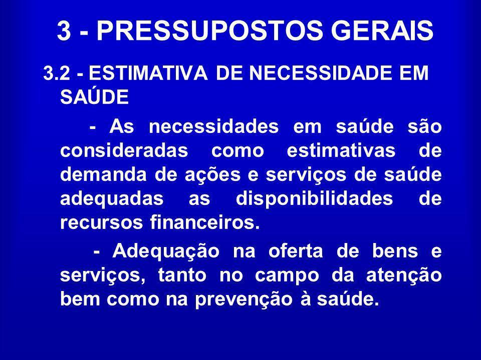 3 - PRESSUPOSTOS GERAIS 3.2 - ESTIMATIVA DE NECESSIDADE EM SAÚDE