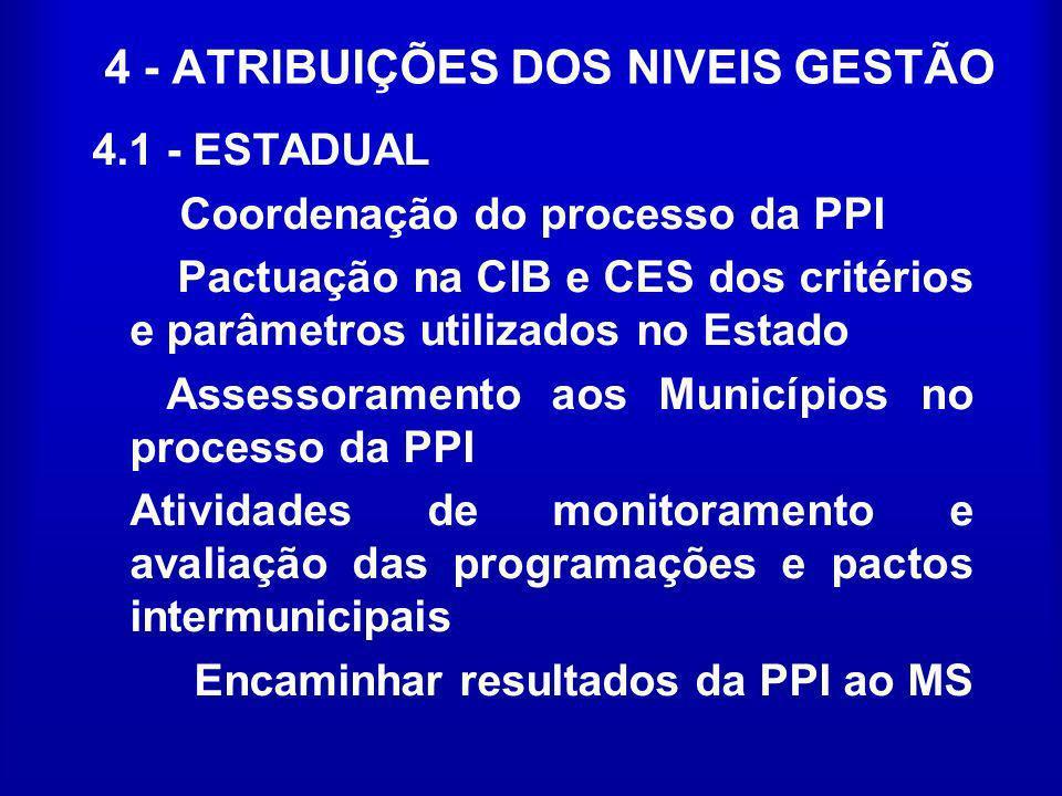 4 - ATRIBUIÇÕES DOS NIVEIS GESTÃO