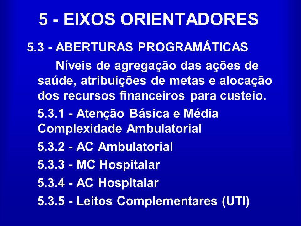 5 - EIXOS ORIENTADORES 5.3 - ABERTURAS PROGRAMÁTICAS