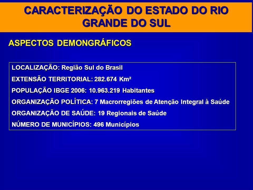 CARACTERIZAÇÃO DO ESTADO DO RIO GRANDE DO SUL