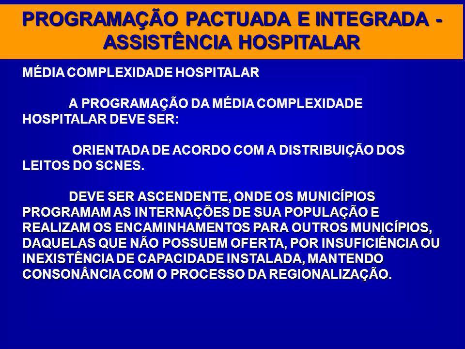 PROGRAMAÇÃO PACTUADA E INTEGRADA - ASSISTÊNCIA HOSPITALAR