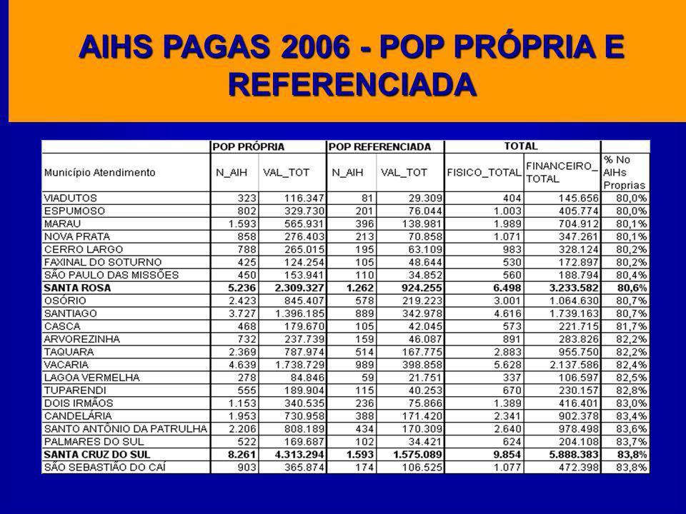 AIHS PAGAS 2006 - POP PRÓPRIA E REFERENCIADA