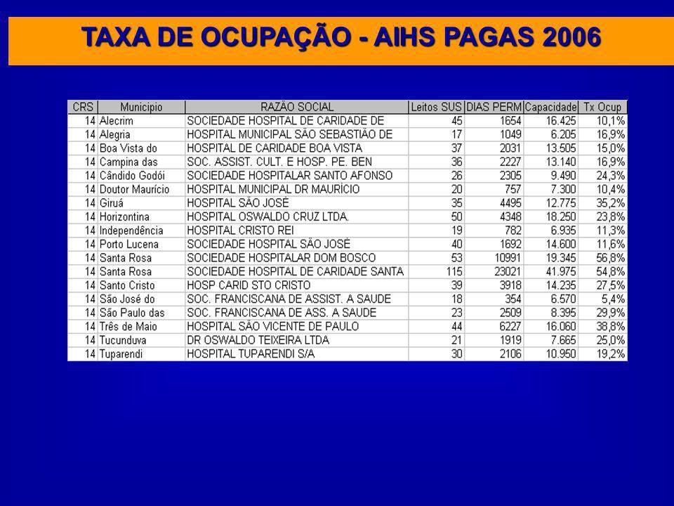 TAXA DE OCUPAÇÃO - AIHS PAGAS 2006
