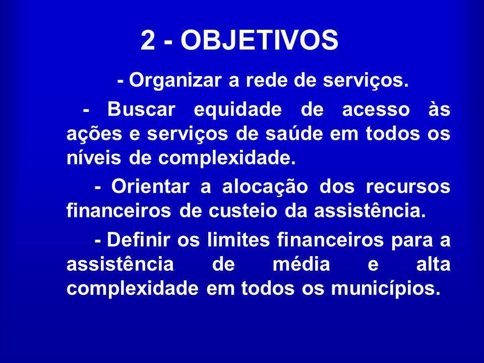 2 - OBJETIVOS - Organizar a rede de serviços.