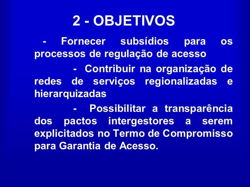 2 - OBJETIVOS - Fornecer subsídios para os processos de regulação de acesso.
