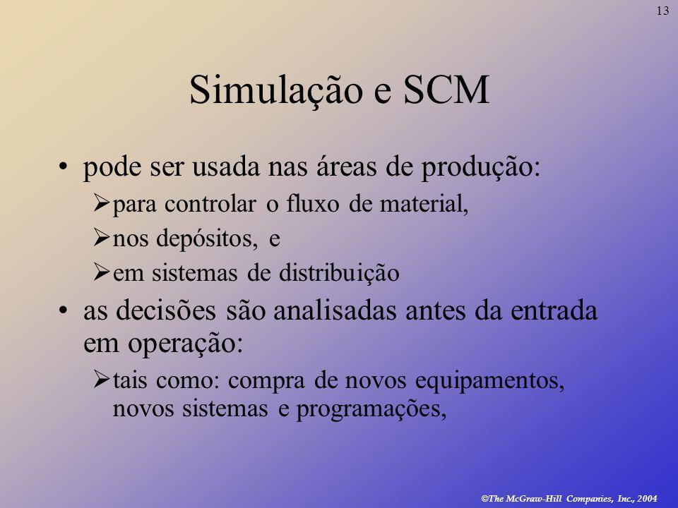 Simulação e SCM pode ser usada nas áreas de produção: