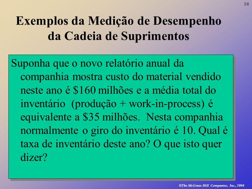 Exemplos da Medição de Desempenho da Cadeia de Suprimentos