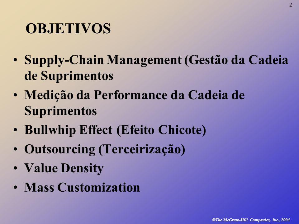 OBJETIVOS Supply-Chain Management (Gestão da Cadeia de Suprimentos