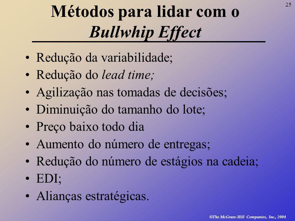 Métodos para lidar com o Bullwhip Effect