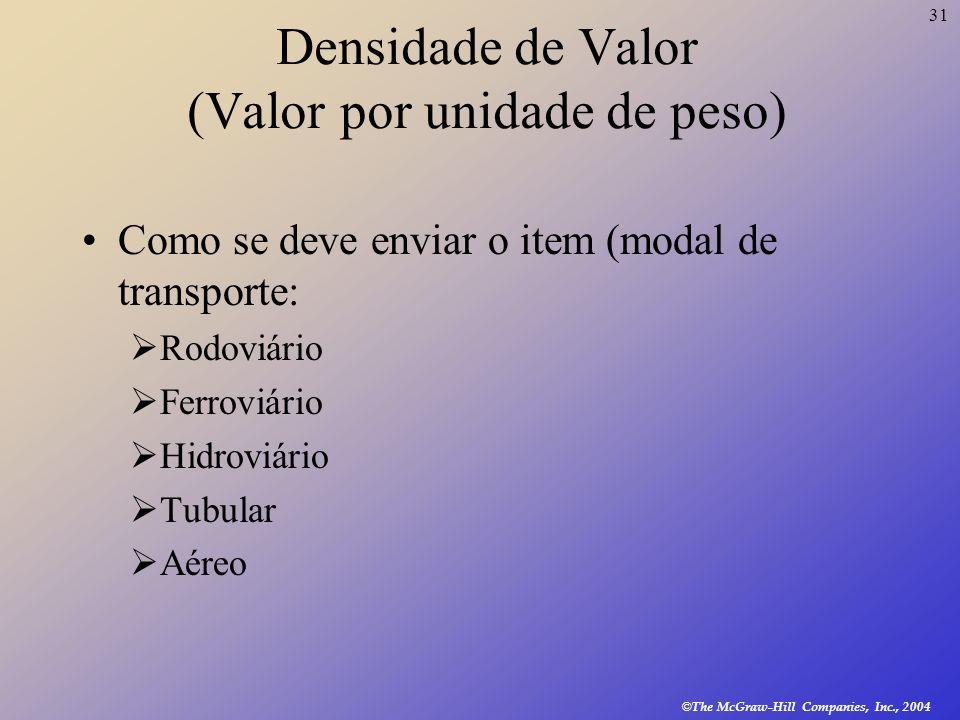 Densidade de Valor (Valor por unidade de peso)
