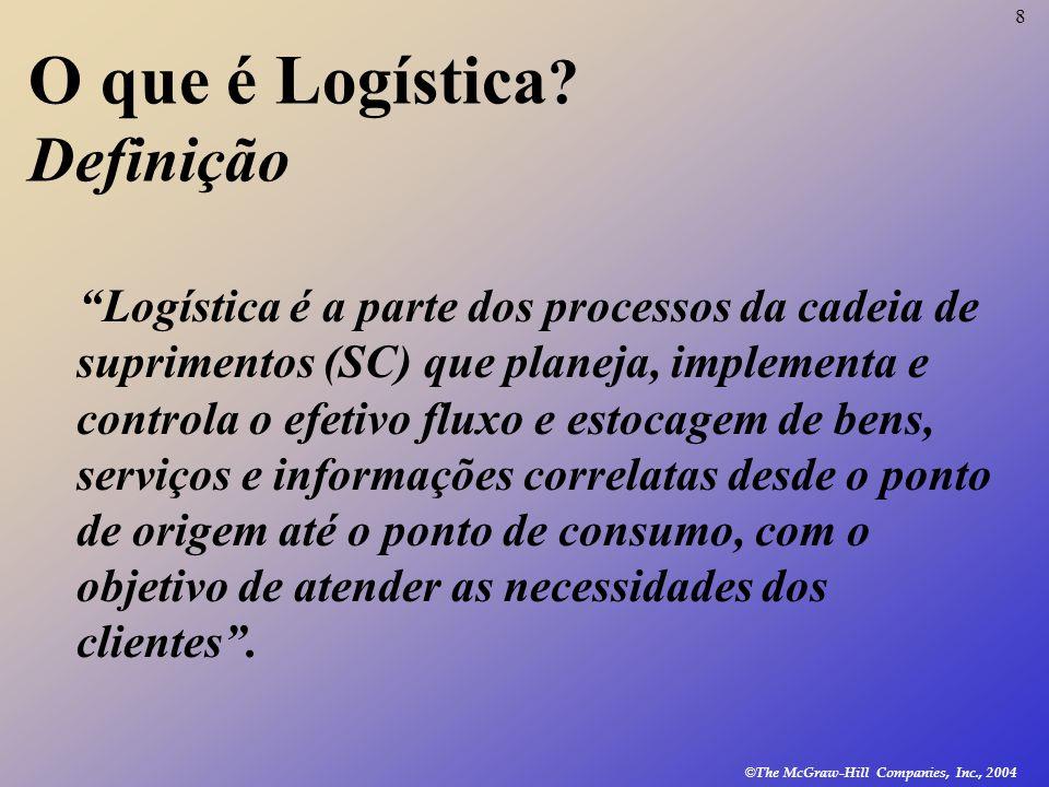 O que é Logística Definição