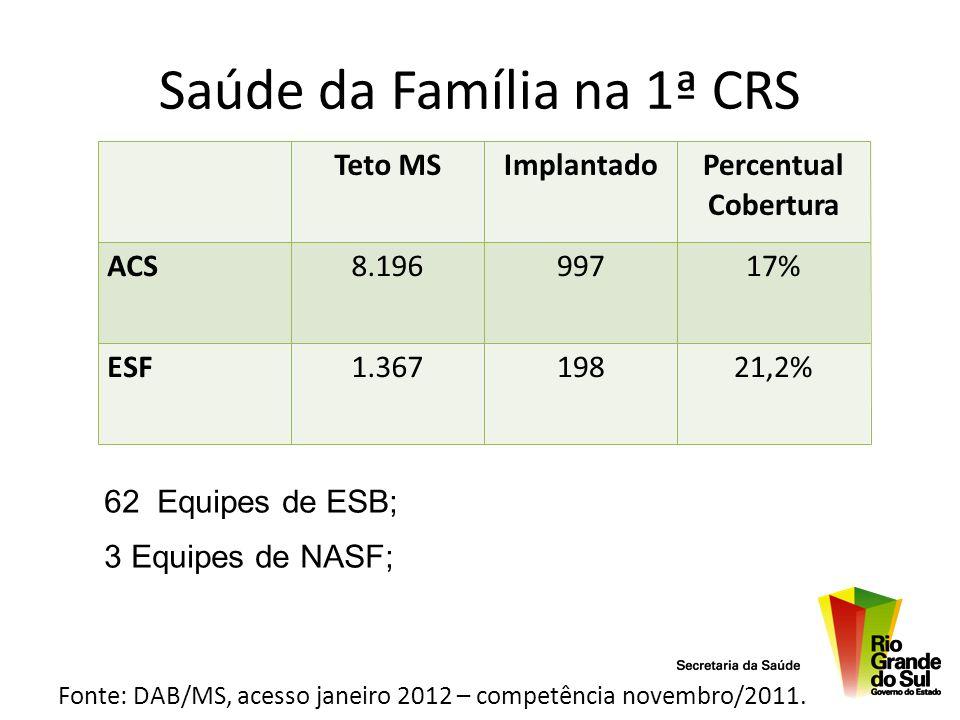 Saúde da Família na 1ª CRS