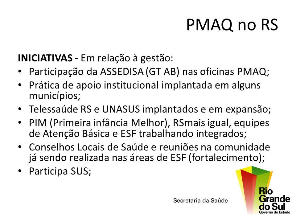 PMAQ no RS INICIATIVAS - Em relação à gestão: