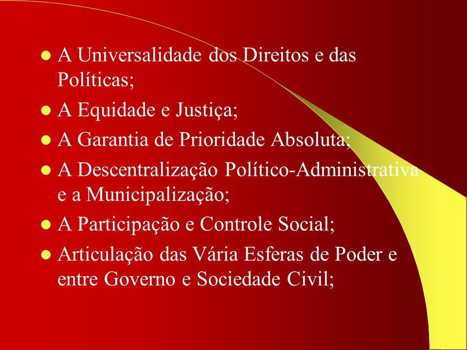 A Universalidade dos Direitos e das Políticas;