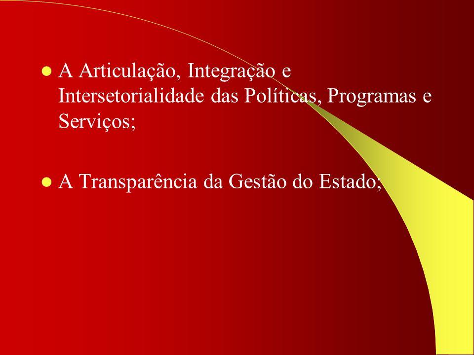 A Articulação, Integração e Intersetorialidade das Políticas, Programas e Serviços;