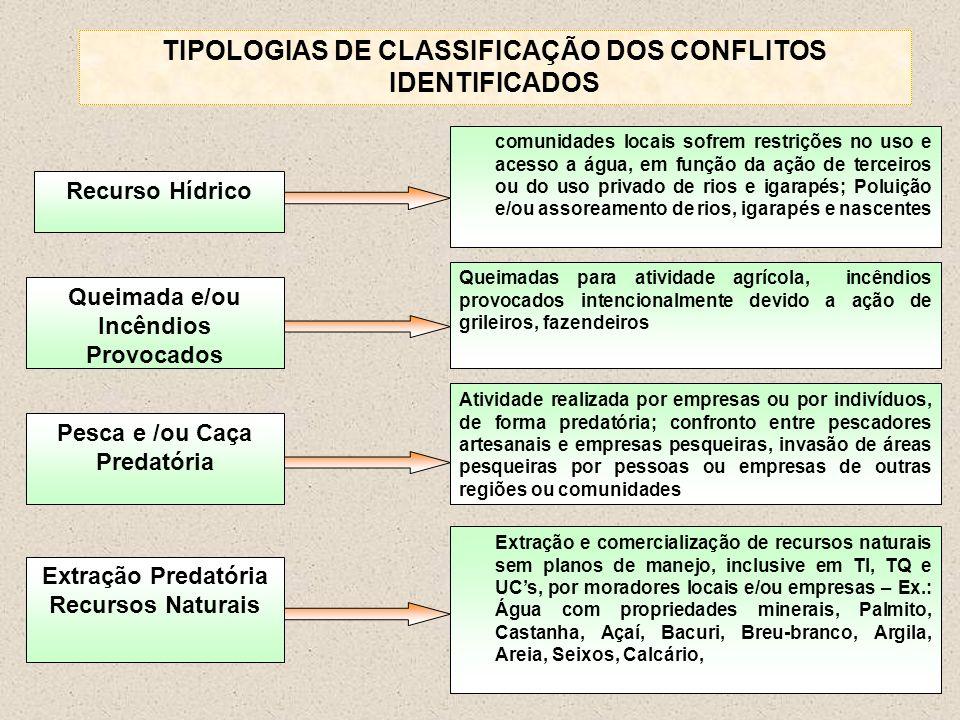 TIPOLOGIAS DE CLASSIFICAÇÃO DOS CONFLITOS IDENTIFICADOS